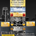 benefits-of-motor-oil-kwik-kar-marsh